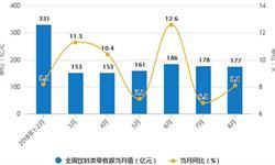 8月<em>饮料</em>产量有小幅度回升 累计产量为11226.5万吨