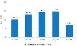 8月智能<em>手机</em>出货量增速下降 累计出货量为2.5亿部