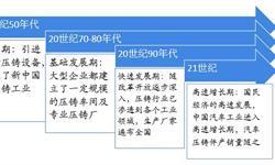 一文了解中国<em>压铸</em>行业现状 专业技术水平有待提升