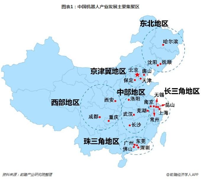 图表1:中国机器人产业发展主要集聚区