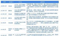 重磅!2018年中国及31省市殡葬服务政策汇总及解读【全】 中国殡葬服务改革迎来快速推进期
