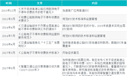 川渝两地高速路将设虚拟收费站 <em>ETC</em>不停车电子收费系统市场发展机会与前景?