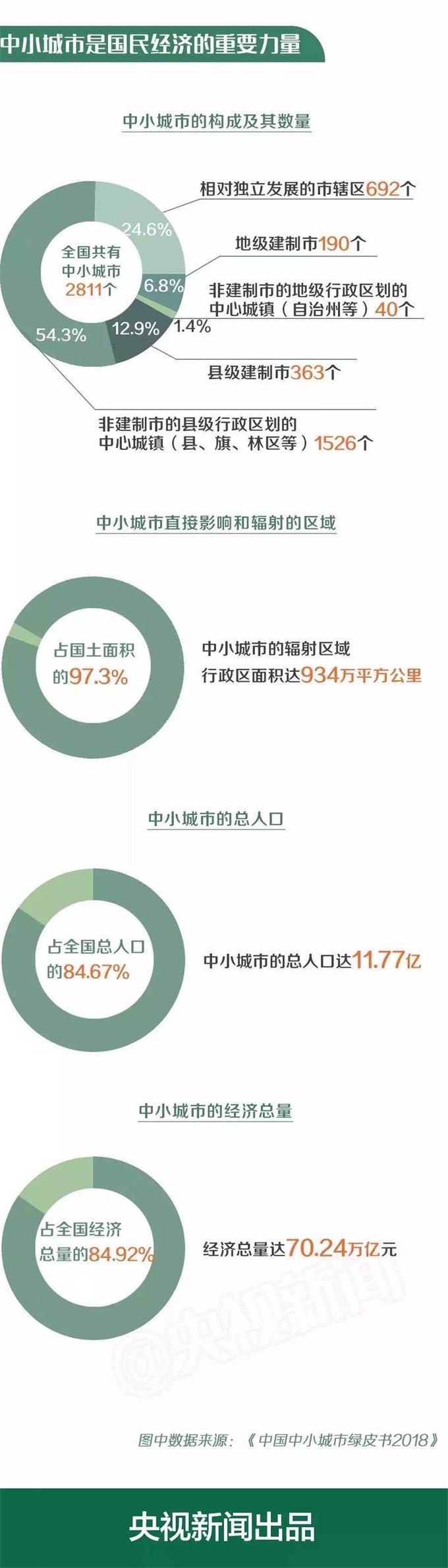 2018全国百强县