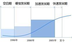 环保加压、需求降低,<em>卫生陶瓷</em>行业的发展前景在哪里?