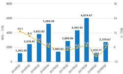 9月全国<em>原盐</em>产量有所回升 累计产量为4186.1万吨