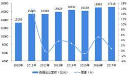 2017年中国机械工业百强榜单出炉 东部沿海地区夺头彩