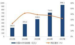 中国移动、联通、电信、第三方平台IDC市场机房布局之争