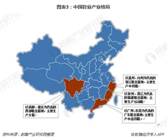 图表3:中国鞋业产业格局