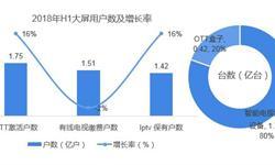 2018年上半年<em>OTT</em>用户规模首超有线电视 互联网品牌增速最猛