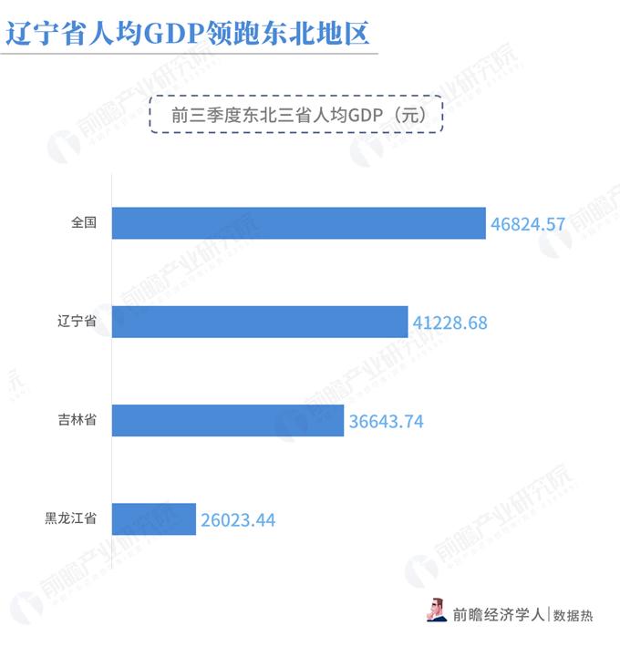 贵港2018年三季度经济总量_贵港各区经济排名