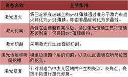 2018年中国激光产业四大领域应用前景分析 可替代空间非常广阔