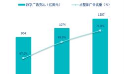 美国数字支出是中国1.7倍 十张图了解美国互联网发展现状与趋势