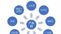 产业园区规划的重要性及方法解析