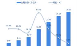 江苏省武进区2018年经济总量_经济发展图片