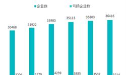 2018年中国<em>建材</em>行业分析 总体保持平稳但变化亦不容忽视
