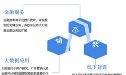 2018年中国二手车电商行业趋势分析 平台加快跨区域服务布局