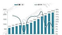 湖北武汉发布首个通航产业发展规划