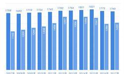 <em>殡葬</em>龙头福寿园份额尚不足1.5% 新政有望改变行业高度分散市场格局