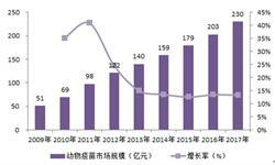 2018年中国动物疫苗行业发展前景分析 产品向高效、绿色发展