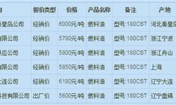 8-9月<em>燃料油</em>产量增长 9月<em>燃料油</em>产量为209.2万吨