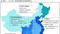 """""""十三五""""中国各区域的发展<em>定位</em>与<em>产业</em>发展机会"""