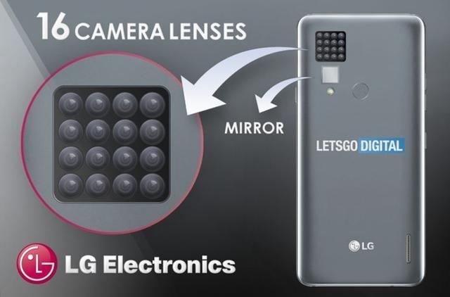 大事件!LG申請16個后置攝像頭專利