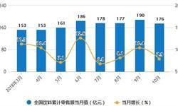6-10月全国<em>饮料</em>产量整体呈下降趋势 10月<em>饮料</em>产量为1079.3万吨