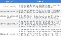 2018年中国充电桩行业盈利能力分析 硬件设备毛利下滑、运营盈利前景可期