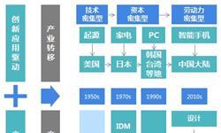 一文带你看全球芯片产业发展基本现状 全球行业周期性扩张,中国市场高速增长