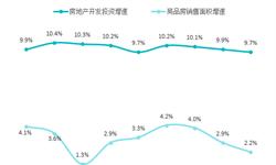 3年113家企业倒闭 家装市场的发展现状与前景