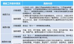 """江苏消保委""""双十一""""消费调查结果出炉,今年的双十一你还满意吗?"""