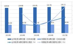 中国已成能源最大消费国 治理污染 <em>新能源</em>势在必行