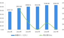 2018年中国农药市场稳增长,除草剂和杀菌剂增幅明显