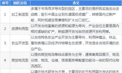 """2018年""""一带一路""""中国海外<em>园</em><em>区</em>发展现状及2019年发展趋势分析"""