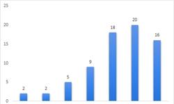 2018年中国人脸识别行业投资现状及2019年投资趋势分析 人脸识别商业化的曙光正式开启【组图】