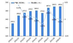 2018年全球<em>大米</em>行业市场现状与2019年发展趋势分析 2019年度产量预计达到4.91亿吨【组图】