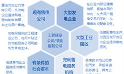 2018年中国<em>售</em><em>电</em><em>公司</em>业务模式对比分析 多种业务模式各有优劣【组图】