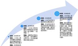 2018年中国民办教育行业现状与2019年发展前景分析 政策利好行业规范化发展【组图】
