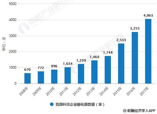 2019年广东经济发展_学校举办2019年广东经济形势报告会