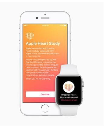 2018苹果医疗保健之路:ECG功能检测约42万人的心脏 完成规模最大的心律失常研究