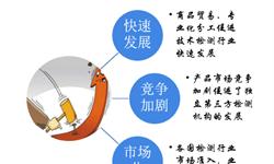 2018年中国<em>质量检验</em><em>检测</em>行业发展现状与市场前景分析 散乱弱小问题严重制约行业发展【组图】