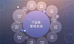 2018年中国IT运维管理行业发展现状分析 监控类产品占据主导地位