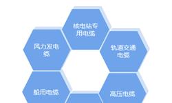 2018年中国<em>特种</em><em>电缆</em>行业市场现状与发展趋势分析 新能源和特高压领域<em>特种</em><em>电缆</em>需求旺盛【组图】