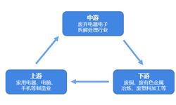 2018年中国废弃电器电子回收处理行业现状与前景分析 电视机拆解量呈下滑趋势【组图】