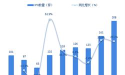 融资额全球第一 十张图看清2018年香港IPO市场现状与发展趋势