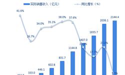 十张图回顾2018年中国游戏产业发展 告别高增长时代