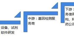 2018年中国基因测序行业竞争格局与发展趋势分析 第三代技术正在兴起【组图】