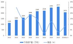 2018年中国不锈钢行业发展现状与市场趋势分析  200系不锈钢占比偏高【组图】