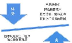 2018年中国互联网保险行业市场规模与发展趋势分析 自建官网渐成趋势【组图】
