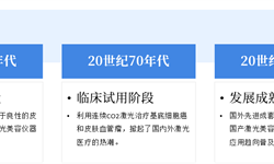 2018年中国<em>激光</em><em>美容</em><em>仪器</em>行业发展概况及市场前景分析 应用逐渐普及【组图】